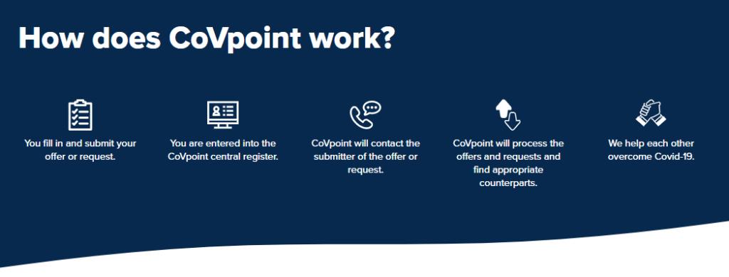 covpoint-basics
