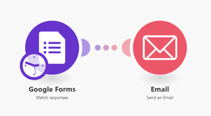 google-forms-task-automation