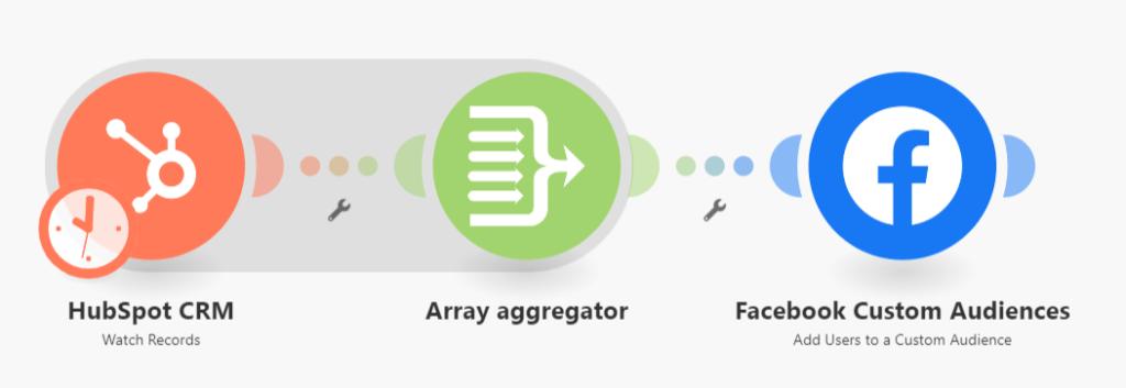 hubspot-facebook-custom-audiences-integration-integromat