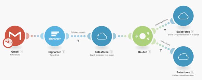 gmail-sigparser-salesforce-integration-alt