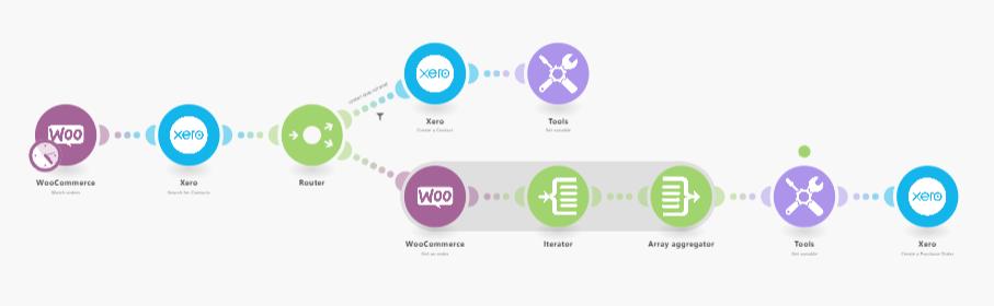connect-woocommerce-xero