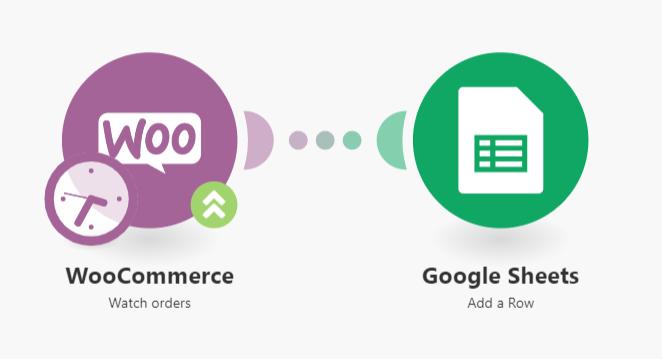 woocommerce-google-sheets-automation